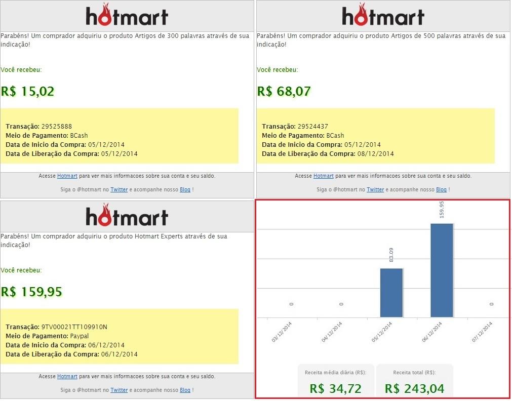 3-vendas-em-menos-de-12-horas-internetividade
